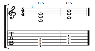 How to Write your first guitar riff - G5 C5