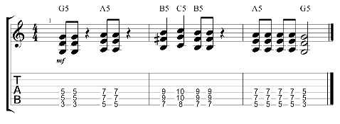 How to Write your first guitar riff